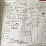 Holly Reynolds - UX and Web Designer - Timesheets Sketches
